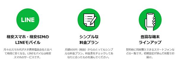 ラインモバイルはクレジットカードなしでもOK【1番おすすめ】